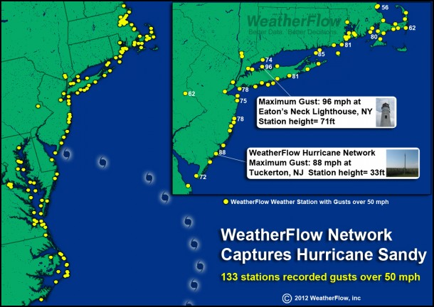 WeatherFlow Stations that recorded gusts over 50mph